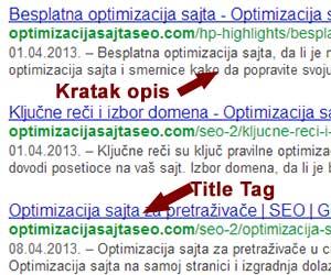 Osnovna optimizacija sajta